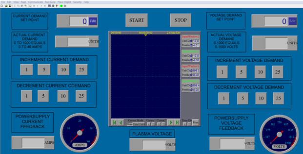 pc control panel